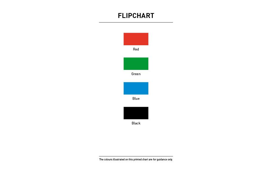 2 flipchart